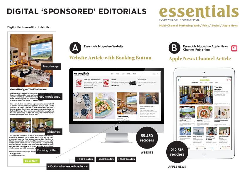 Digital Sponsored Editorials